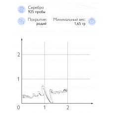 """Браслет """"Пульс"""" (Серебро 925)"""