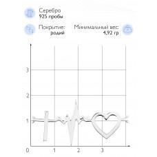 "Колье ""Пульс"" (Серебро 925)"